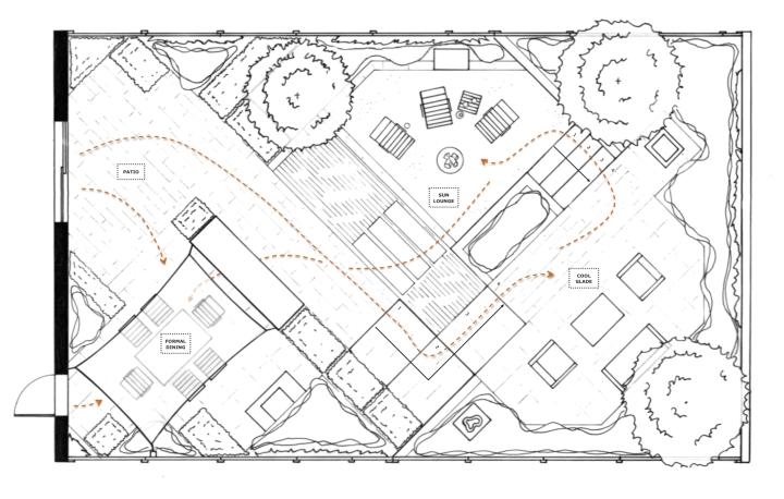 Modernist garden - journey through the various areas of the garden